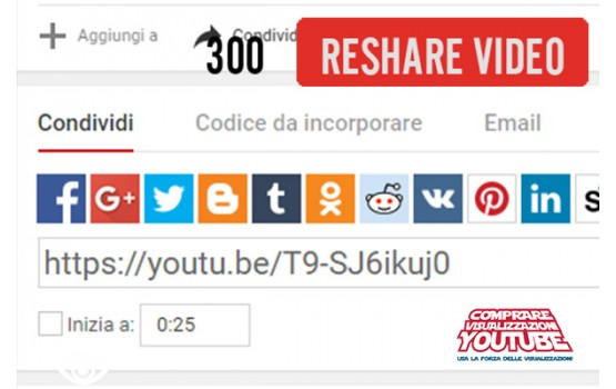 300 Reshare per video YouTube