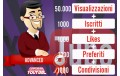 Pacchetto visualizzazioni YouTube Professional Plus