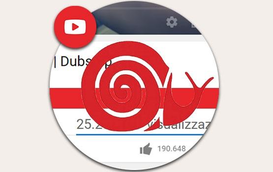 Visual Youtube Lentissime giornaliere personalizzabili