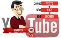 Pacchetto visualizzazioni YouTube Advanced